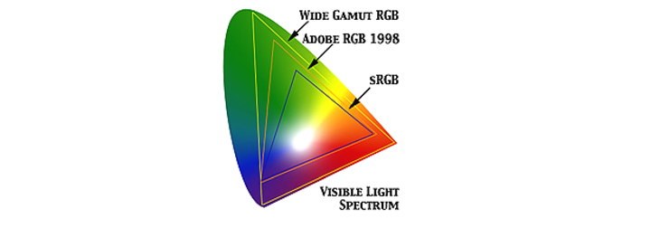 how to set colour profiles for monitor in nvidia