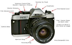 https://paulturounetblog.files.wordpress.com/2010/01/basiccameracontrols1.jpg